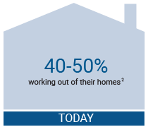 image with a house background indicating that 40-505 of workers are working form their homes today